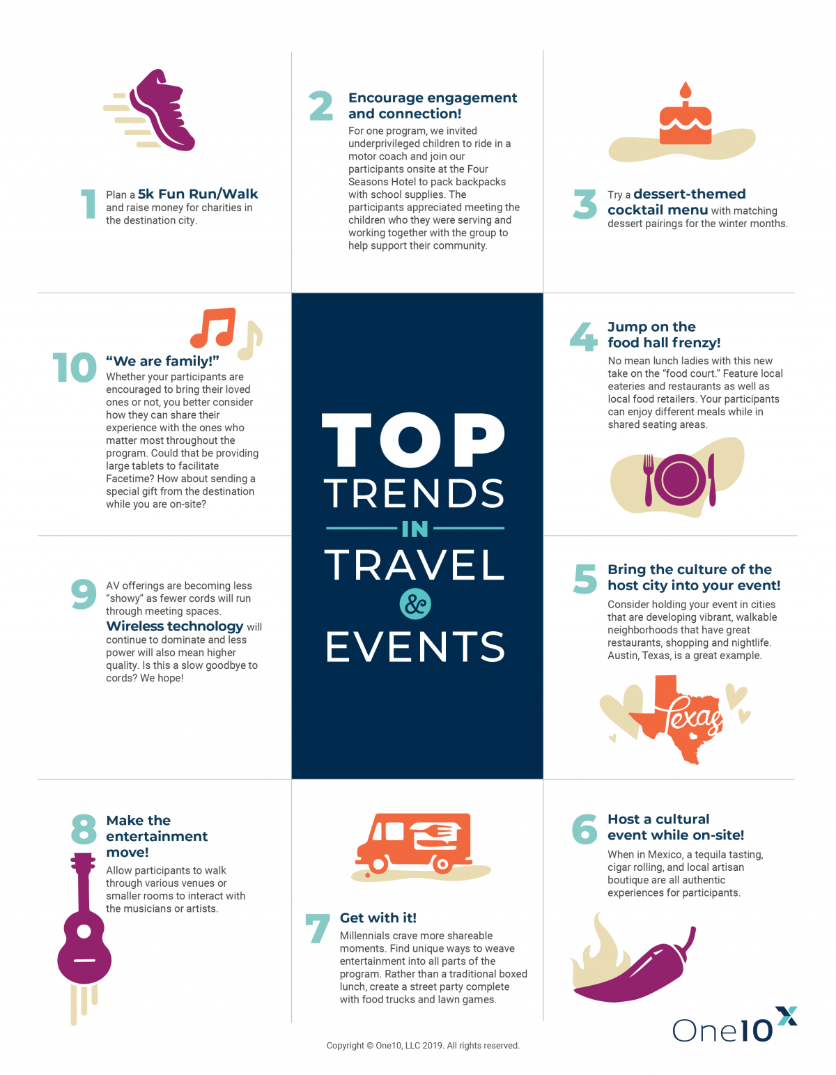 2019 Travel and Event Trends